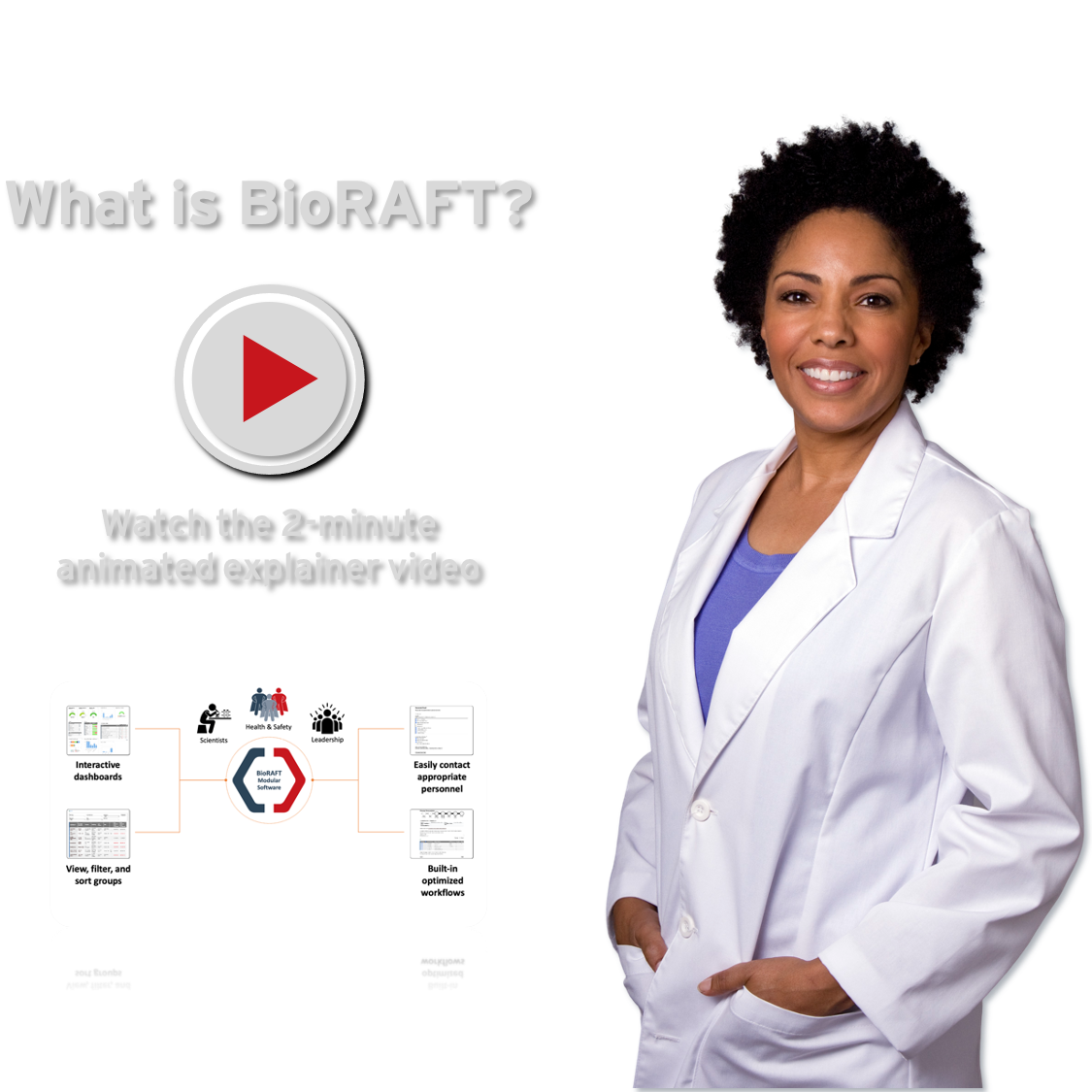 Explainer Video - What is BioRAFT?